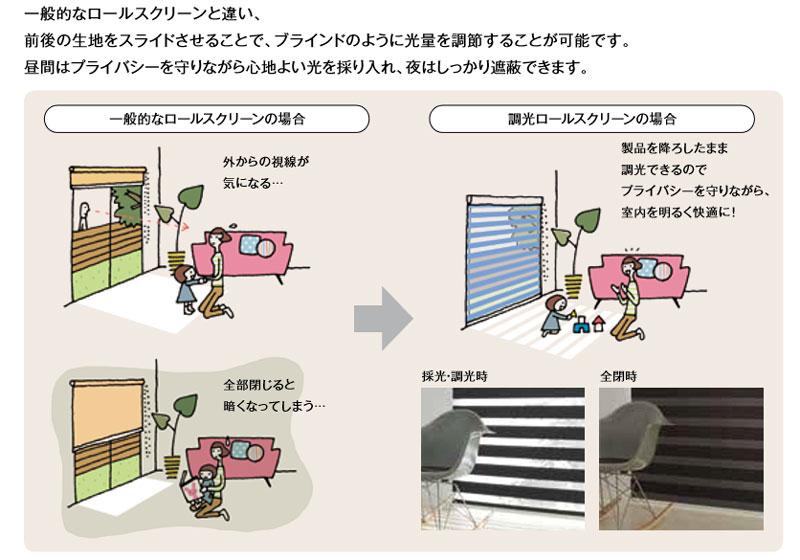 カーテン道の駅201 タチカワ機工 タピオ 調光ロールスクリーン
